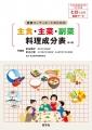 「主食・主菜・副菜料理成分表」表紙